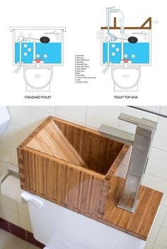 Build a Toilet Top Sink that Saves Water The Homestead Survival - Homesteading - DIY Project (Step Ideas People) Homestead Survival, Survival Food, Casas Trailer, Bathtub Shower Combo, Toilet Sink, Sink Toilet Combo, Casas Containers, Tiny House Living, Save Water