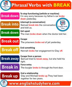 Phrasal Verbs with BREAK in English, Definitions and example sentences; Break down Get upset The man broke down when English Sentences, English Vocabulary Words, Learn English Words, English Idioms, English Phrases, English Study, English Lessons, English English, English Posters