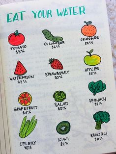 23 Amazing Food-Related Bullet Journal Pages # Fitness journal 23 Amazing Food-Related Bullet Journal Pages - Bullet Journal Ideas, Bullet Journal Health, Bullet Journal Layout, Bullet Journal Water Tracker, Bullet Journal Workout, Bullet Journal Decoration, Bullet Journals, Fitness Journal, Food Journal