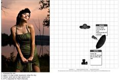 Outdoor Fashion, Portrait, Glamour Lighting Set-Up.