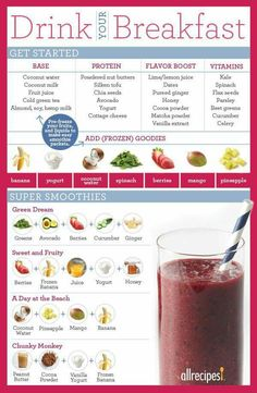 healthy fruit and vegetable juice recipes healthy breakfast fruit smoothie recipes