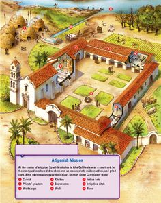Spanish Mission in California