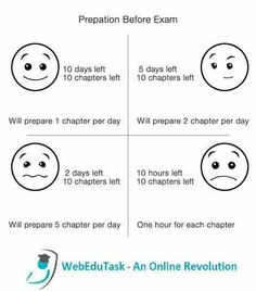 Almost happens with every Students  :D  Webedutask  Get in Touch with us at www.webedutask.com for all your Educational Assistance  #Webedutask #education #assignment #Australia #Newzealand #Homework #learning #management #studies #web #task #university #science #America #USA #Europe #Nigeria #canada #singapore #malaysia #Germany #Greece #Indonesia #India #Russia #Qatar #Romania #Slovakia #UAE