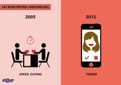 infographie21 Speed Dating, Teaching French, Paris France, Knowledge, Branding, Logos, Happy, Life, Style