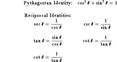 6 trig functions - Google Search