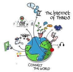 Ya sabes lo que es el INTERNET DE LAS COSAS? No dejes que otro te cuente! Entérate de los detalles dando click en la imagen! http://www.tecnolatinos.com/ibm-apuesta-fuerte-por-el-desarrollo-de-la-internet-de-las-cosas-iot/