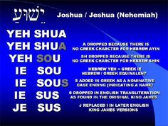 "How we got from ""Yahshua"" to ""Jesus"" (meaning, ""Salvation"")"