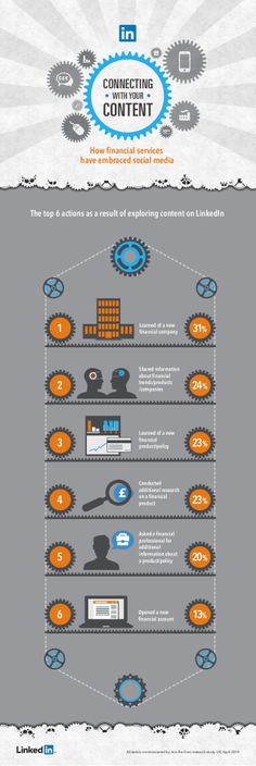 How financial services have embraced Social Media  #INFOGRAFIA #INFOGRAPHIC #SOCIALMEDIA
