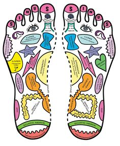 Learn about the healing powers of reflexology, offered at Bodyworks Massage Institute in Evansville. Foot Chart, Accupuncture, Reflexology Massage, Meditation Crystals, Self Massage, Making Life Easier, Alternative Therapies, Young Living Oils, Neck Pain