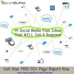 44 Social Media Post Ideas That WILL Get A Response | SEO Tips, Advice, Help