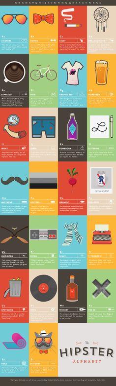 Infographie : Michael Mahaffey invente un alphabet hipster | Glamour