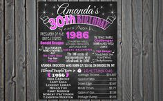 30th Birthday Chalkboard 1986 Poster 30 by ChalkingItUpBoards