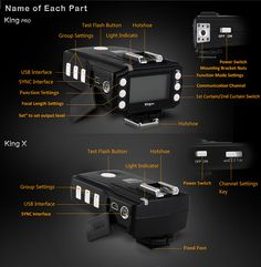 Pixel King Pro Wireless TTL Flash Trigger, suppers TTL and high speed sync. See more: pixelgz.com. Skype: pixelgz
