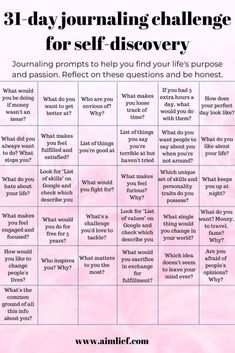 Self Discovery Journal Prompts Journal Writing Prompts, Writing Tips, Bullet Journal Prompts, Motivacional Quotes, Life Quotes, Therapy Journal, Mental Health Journal, Vie Motivation, Self Care Activities