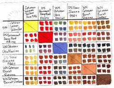 color chart - we made this color chart with Laure Ferlita in her Artful Journaling Foundations workshop. I've done lots of color charts before, but this one is quiet exceptional, showing so many variations of six different colors. These are Daniel Smith watercolors on Arches 140# cold press