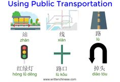 Some transportation vocab you'll need to learn when giving instructions to a location in Chinese.