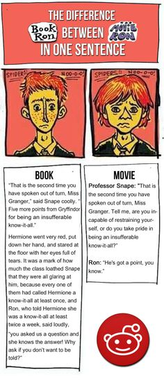 ... and 4 more examples of how much better the books are at depicting Ron. #HP #HarryPotter #Weasley