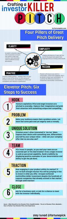 #Startup : Conseils pour le #Pitch