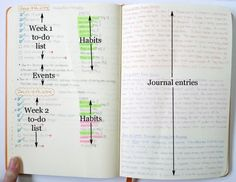 A Penchant for Paper: Update: My 2014 DIY Planner / Bullet Journal. -- sections for month, weekly/to do, specific lists (ie birthdays). Life Journal, Journal Notebook, Daily Journal, Life Planner, Happy Planner, Planner Journal, Planner Ideas, Weekly Planner, Moleskine