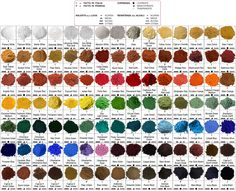 Carta de Pigmentos