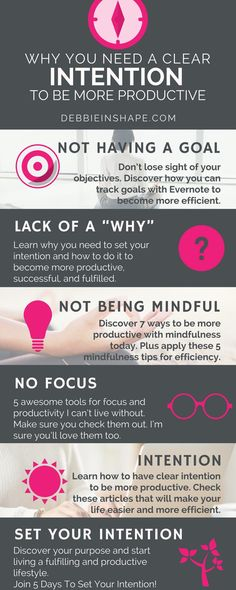 Learn how to have clear intention to be more productive. Check these articles that will make your life easier and more efficient.