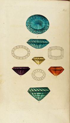 Mawe, John (1813)