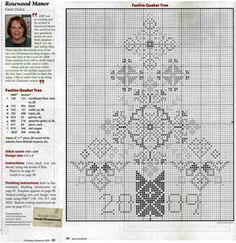 Festive Quaker Tree • Chart and Information