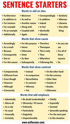 Sentence Starters: Useful Words and Phrases You Can Use As Sentence Starters - E. Sentence Starters: Useful Words and Phrases You Can Use As Sentence Starters - ESL Forums - - Quotes Essay Writing Skills, Book Writing Tips, Writing Words, Teaching Writing, Academic Writing, Essay Writer, Teaching Grammar, Grammar Lessons, Study Skills