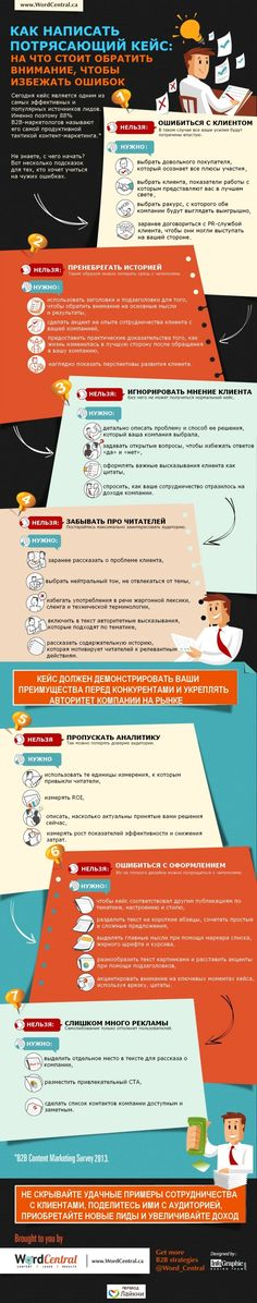 14-primerov-infografiki-po-kontent-marketingu_14