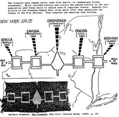 Hiawatha Belt Meaning - Bing images Native American Images, Native American Symbols, Native American Regalia, Native American History, American Women, Seneca Nation, Oneida Nation, Spiritual Animal, Iroquois
