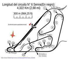 The Argentine Grand Prix was held at Autódromo Osca y Juan Gálvez Circuito con la S de Senna in Buenos Aires from 1953 to 1998.