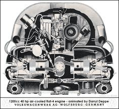 VWVortex.com - The cutaway, exploded view, and other such things thread!