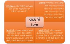 What is Slice of Life Writing?