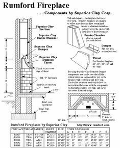 Rumford fireplace schematic & spec sheet