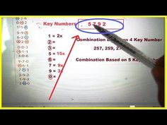 Powerful Lottery Tips to Increase your odds of Winning Daily