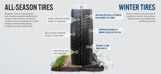 All Season Tires For Snow