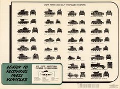 Different Types of Tanks - US Army Infographic from WW2