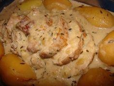 Comment préparer un rôti de dinde au four ? (ingrédients, préparation, cuisson)