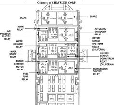 2006 Jeep Commander Fuse Box Diagram Jpeg http