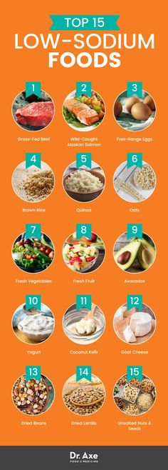 Top 15 Low Sodium Foods + How to Incorporate Them Into Your Diet, Did you know that in Paleolithic times, humans consumed less than one gram of salt per day? Salt wasn't added to foods for flavor the way it . Low Sodium Diet Plan, High Sodium Foods, Low Cholesterol Diet, Low Carb, Low Salt Recipes, Low Sodium Recipes, Low Sodium Meals, Diet Recipes, Kidney Recipes