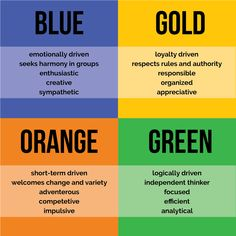 Sharon B Cohen: Tru Colors Personality Type - What do your Online green color personality test - Green Things