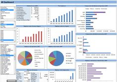 Dashboards with Excel | Data Visualization