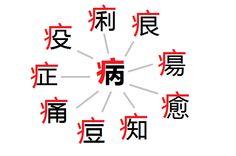 Jak skutecznienauczyć się kanji | japonia-info.pl