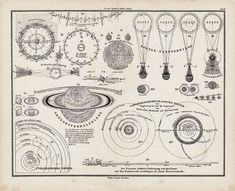Astronomy Chart Vintage (page 4) - Pics about space