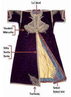 Aux origines du caftan et son acheminement en Algérie Le caftan, cette tenue originaire d'Asie Mineure fut jadis portée par les anciens peuples de la Perse antique. Plusieurs études menées su…