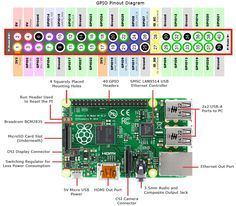 Raspberry Pi 3 Model B with Shutdown button