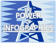 Infographics highlight banner year for social media