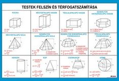 Kapcsolódó kép Math Sites, Study Help, Teaching Math, Grammar, Preschool, Chart, Technology, Education, Learning