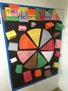 The Wellness Wheel. Sarina Mitchel, Larned House RA, 2015