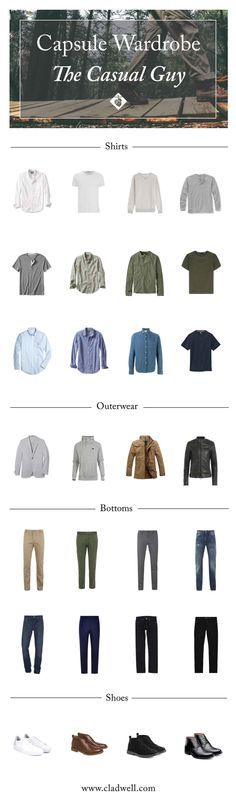 Dont let our use of the word fellas dissuade you, capsuling is the future of fashion. Doesnt having a closet full of clothes that all go together in coordinating and completely easy cohesive outfits sound Capsule Wardrobe Men, Mens Wardrobe Essentials, Fashion Capsule, Men's Wardrobe, Wardrobe Ideas, Wardrobe Basics, Style Hipster, Style Casual, Men Casual